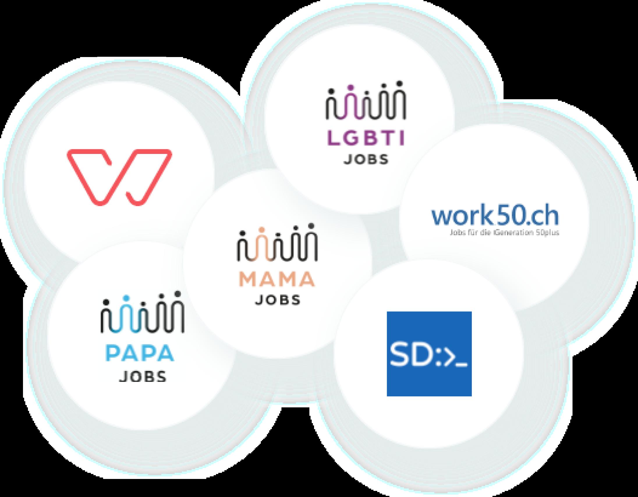 Various job platform logos